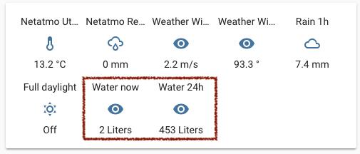 Smart Water Metering